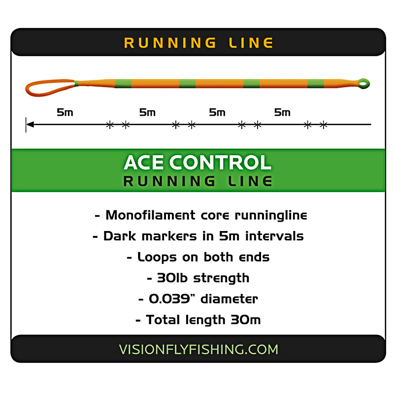 ace_control_running_line2s
